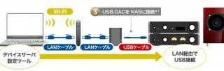 バッファローのNASの新機能。これは地味に革命じゃないか?