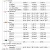 電源周りを弄った余波で、CPUの消費電力が大きく下がりました #完全リニア電源駆動